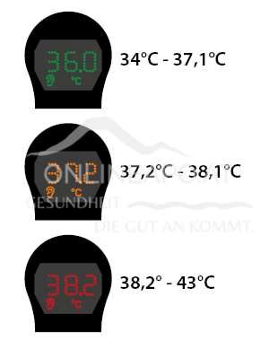 Wellion® Infrarot Stirn- und Ohr-Thermometer