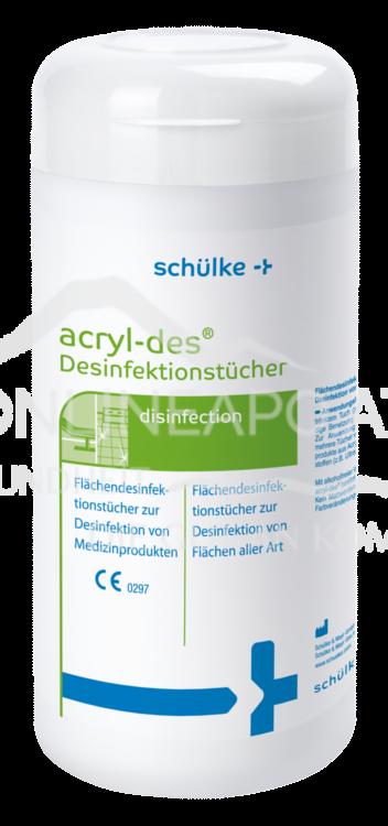 acryl-des® Tücher